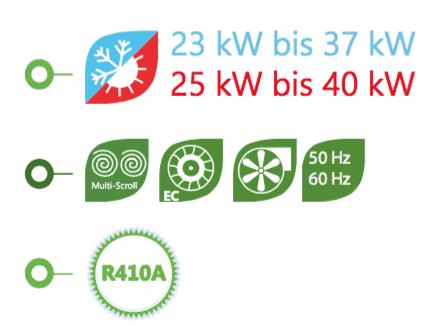 SEILA Dachmontierte KCR-P-Wärmepumpe in Flachbauweise