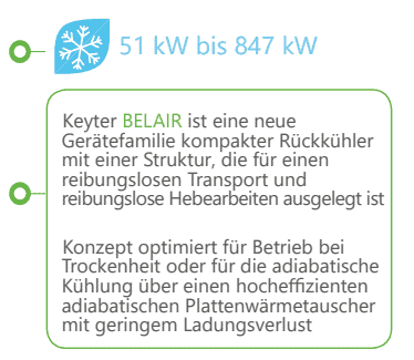 BELAIR - Rückkühler für die Flüssigkeitskühlung