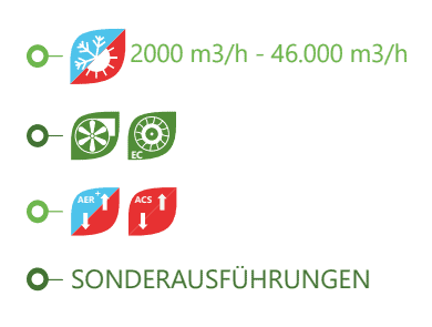 TITAN Sonder-Luftaufbereitungseinheiten