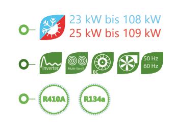 EIRENE Geräte in vertikaler Kompaktbauweise KCV und Split-Geräte KDV/KPH