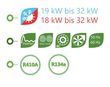 Astria - Geräte in horizontaler Kompaktbauweise KCT und Split-Geräte KDT/KPT