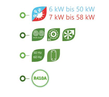 THALIA - Kompaktgeräte mit Plattenwärmetauscher KGH