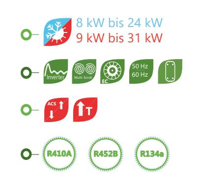 Nesea - WF Mini-Kühlgeräte und Wärmepumpen