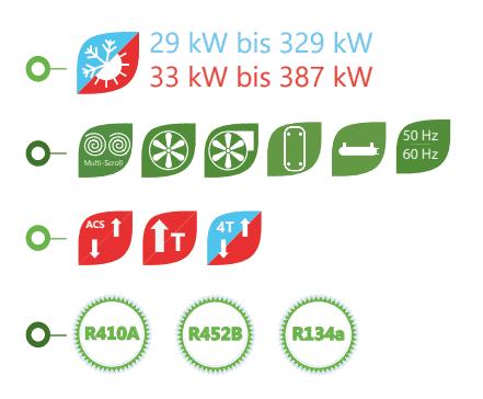 PACIFICA KWE Kaltwassersätze und Multiscroll-Wärmepumpen mittlerer Leistung mit Kältemittel R410A / R452